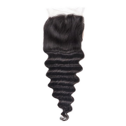 Difference Between Free Part Middle Part And Three Part Lace Closure Uyasi Blog